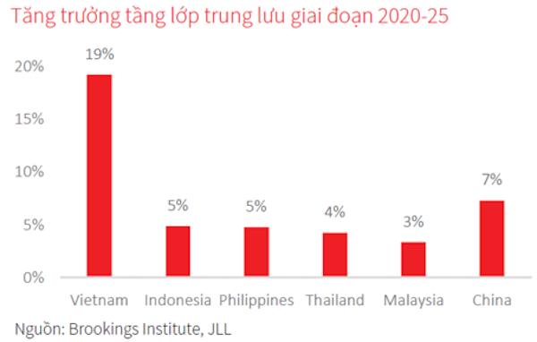 Miếng bánh bán lẻ Việt Nam: ngọt ngào nhưng khó xơi 11