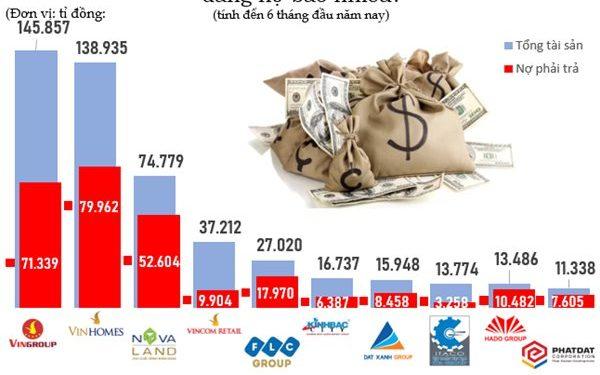 Khi nền kinh tế làm ra trong 1 năm chưa đủ trả lãi nợ vay 9