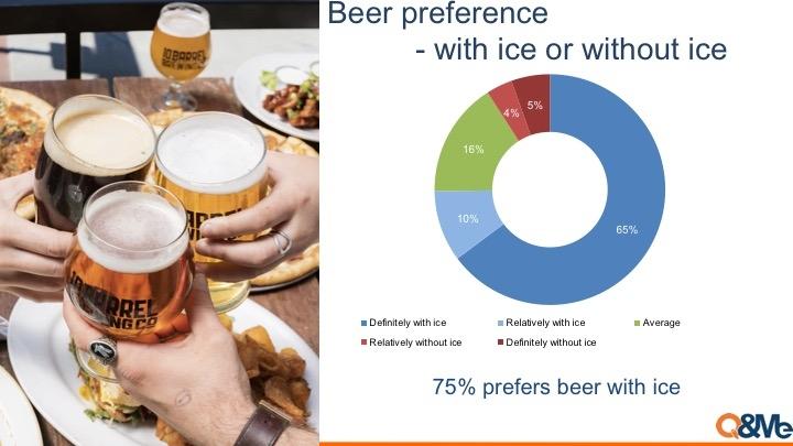 uống bia với đá, văn hoá uống bia