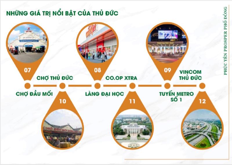 Góc Nhìn dự án Phúc Yên Prosper Phố Đông: Nơi giao thương chiến lược TPHCM - Đồng Nai - Bình Dương 12