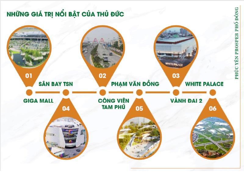 Góc Nhìn dự án Phúc Yên Prosper Phố Đông: Nơi giao thương chiến lược TPHCM - Đồng Nai - Bình Dương 9