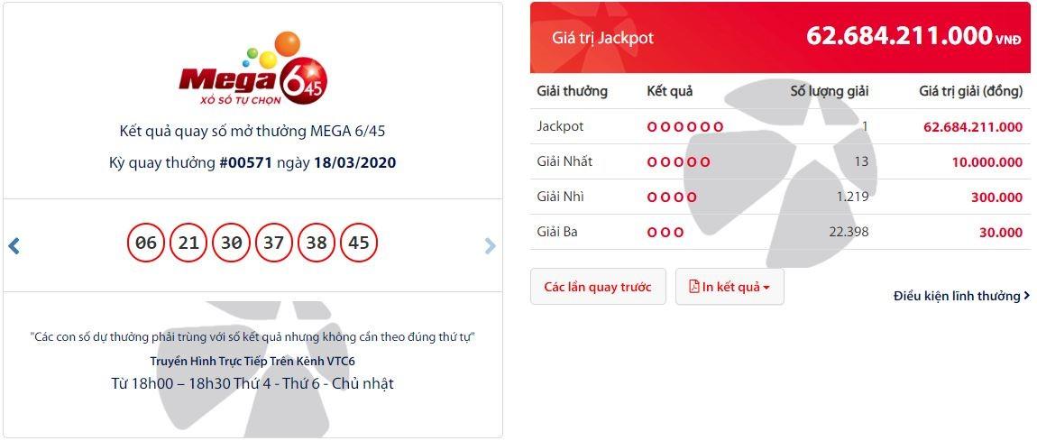 Vé trúng Jackpot Mega 6/45 kỳ 00571 được phát hành tại Đăk Lăk 4