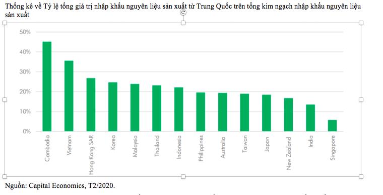 Bất động sản công nghiệp Việt Nam: Thời của Nhà Xưởng và Nhà Kho xây sẵn 6