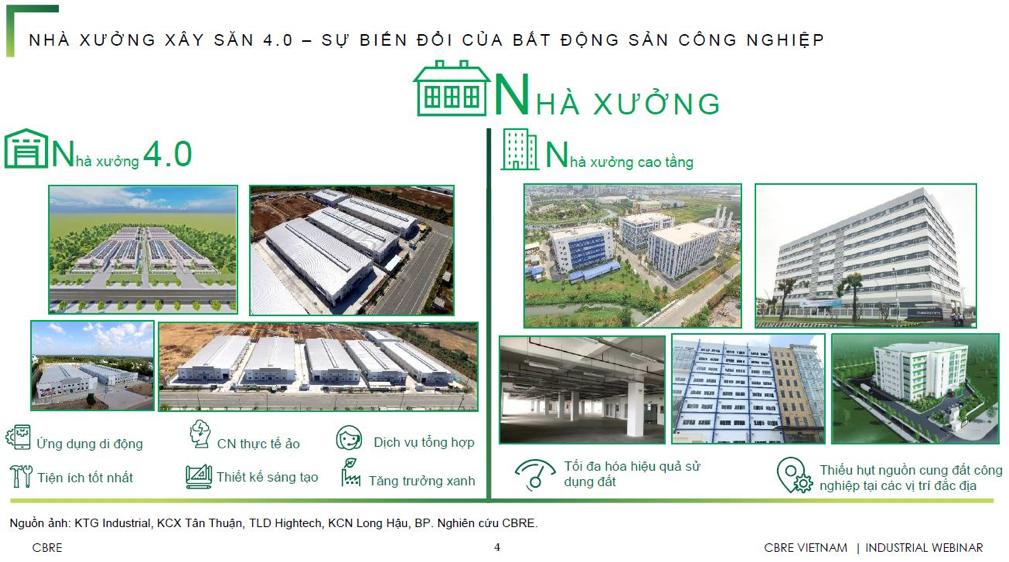 Bất động sản công nghiệp Việt Nam: Thời của Nhà Xưởng và Nhà Kho xây sẵn 3