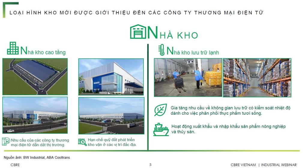 Bất động sản công nghiệp Việt Nam: Thời của Nhà Xưởng và Nhà Kho xây sẵn 1