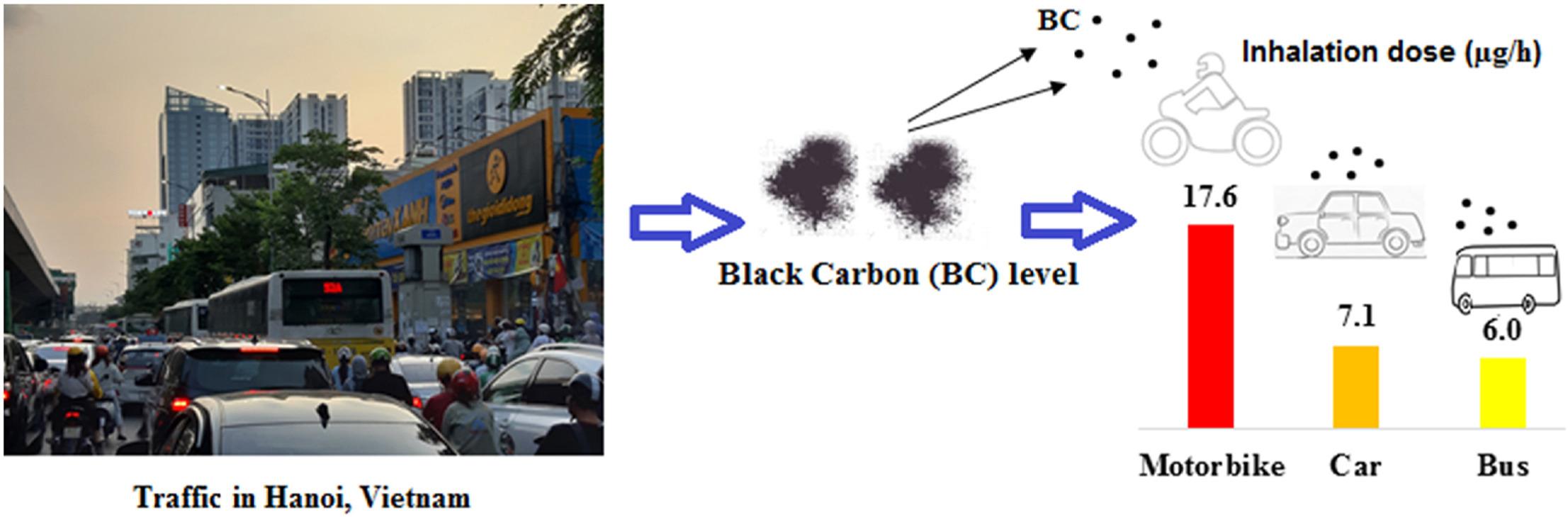 Nghiên cứu: Người đi xe máy ở Hà Nội đang bị phơi nhiễm carbon đen gấp 3 lần người đi xe bus 1