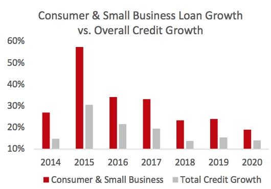 Hụt hơi sau kết quả kinh doanh, điều gì giúp cổ phiếu ngân hàng chạy đường dài? 2