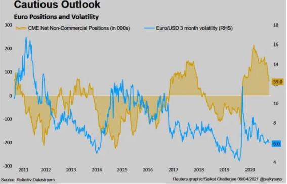 Đôla Mỹ hồi phục từ mức thấp nhất gần 2 tuần, vàng cao nhất hơn 1 tuần 3