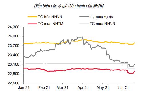 Nới room tín dụng cho ngân hàng, lãi suất có thể tăng? 3