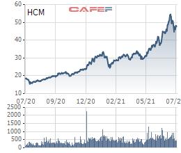 Thị trường đỏ rực, cổ phiếu chứng khoán nằm sàn hàng loạt 4